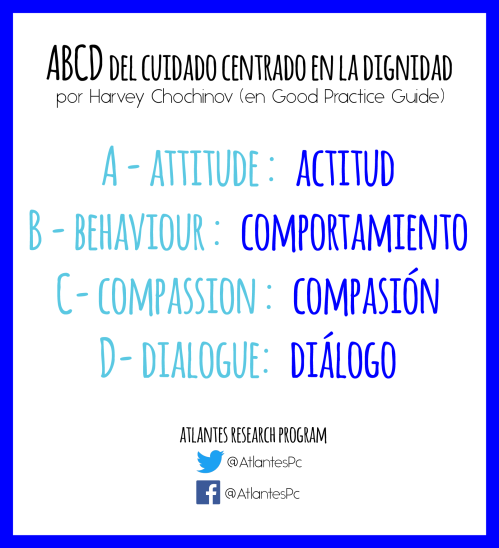 abcd-chochinov